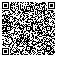 QR code with Clothes Co contacts