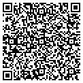 QR code with Susitna Professional Pharmacy contacts