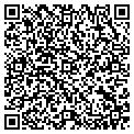 QR code with Richard W Wright PC contacts