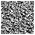 QR code with Sunstate Equity Trading contacts