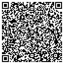 QR code with Central Peninsula Health Center contacts