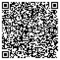 QR code with Alaska Knives & Ulus contacts