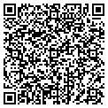 QR code with Loren Jensen MD contacts
