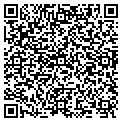QR code with Alaska's Premier Home Inspctns contacts