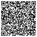 QR code with Ketchikan Home Builders Assn contacts