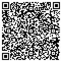 QR code with American Biometrics and SEC contacts