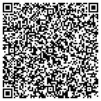 QR code with Community Help Service Thrift Shop contacts