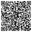 QR code with Just Think contacts