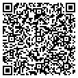 QR code with Boat Outlet Co contacts