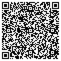 QR code with Alaska Back Country Outfitter contacts