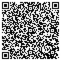 QR code with Russian Translating contacts