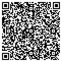 QR code with Richmond Apartments contacts