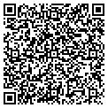 QR code with Alaska Gold Signs & Graphics contacts