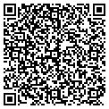 QR code with Research & Analysis contacts