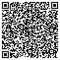 QR code with Alaskas Own Malmute Kennel contacts