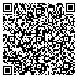 QR code with Pool Girls contacts