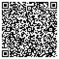 QR code with Turkey Mountain Motors contacts
