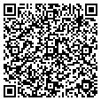 QR code with Car Corral contacts