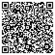 QR code with Searcy Sun contacts