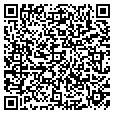 QR code with Are Design & Drafting contacts