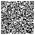 QR code with Eppinette Kennel Supply contacts