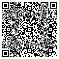 QR code with Patrizes's Salon Of Beauty contacts