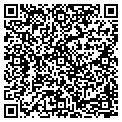 QR code with Sugar-N-Spice Candles contacts