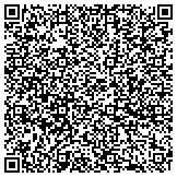 QR code with SynLawn Florida LLC DBA Synthetic Lawns of Florida contacts