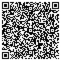 QR code with Hutch's Welding & Equip Repair contacts