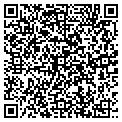 QR code with Jerry Richmond Insurance Agcy contacts