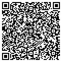 QR code with Industrial Construction Co contacts