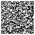 QR code with Razorback Used Auto Sales contacts