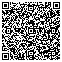 QR code with Aroma Tree Antiques & Candles contacts