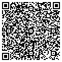 QR code with Pettit Communications contacts