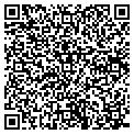 QR code with Greg Jones MD contacts