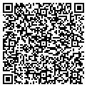 QR code with Pickett Family Chiropractic contacts