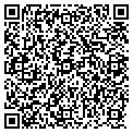 QR code with Searcy Tool & Die LLC contacts