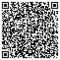 QR code with Russellville School District contacts