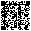 QR code with Sevier County Community Pnshmt contacts
