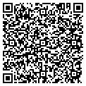 QR code with Butcher Block Steakhouse contacts