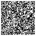 QR code with Management Search Inc contacts