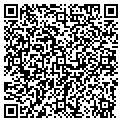 QR code with Josh's Auto & Flat Glass contacts