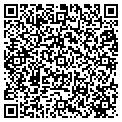 QR code with Sublett Appraisals Inc contacts
