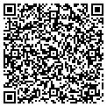 QR code with River Valley Back & Neck Clnc contacts