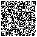 QR code with Coats Chiropractic Clinic contacts