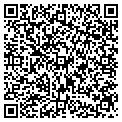 QR code with Plumbers & Pipefitters Joint contacts