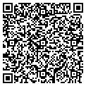 QR code with Nickolsons Auto Upholstery contacts
