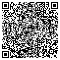 QR code with Russells Outlet contacts