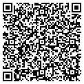 QR code with Margland Bed & Breakfast contacts