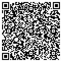 QR code with City Manager contacts